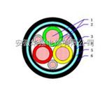 BPGGPP2-1KV-3*185+3*35变频电缆