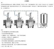粉末自動供料裝置 自動供料計量系統 粉末集中輸送系統 粉末集中配料系統