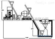 掺混(BB)肥自动配料、混合、包装生产线,复混肥生产线