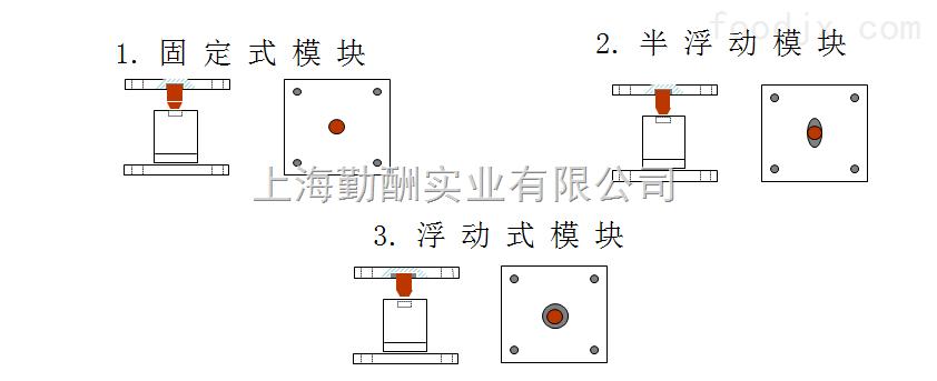 反应釜称重模块价格反应釜称重系统介绍