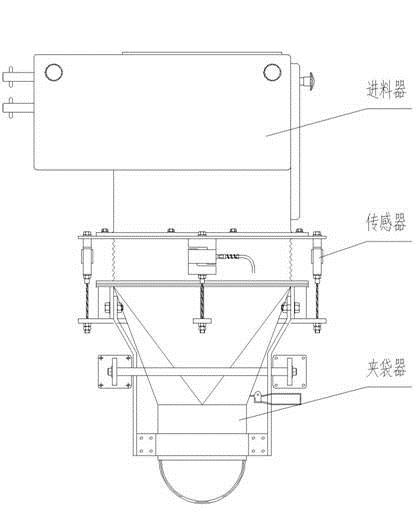 包装秤的基本结构